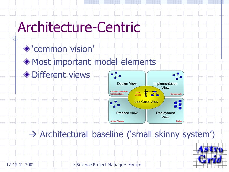 12-13.12.2002e-Science Project Managers Forum Architecture-Centric common vision Most important model elements Different views Architectural baseline (small skinny system)
