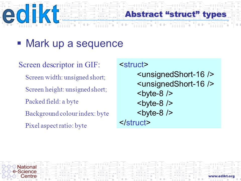 www.edikt.org Abstract struct types Mark up a sequence Screen descriptor in GIF: Screen width: unsigned short; Screen height: unsigned short; Packed f