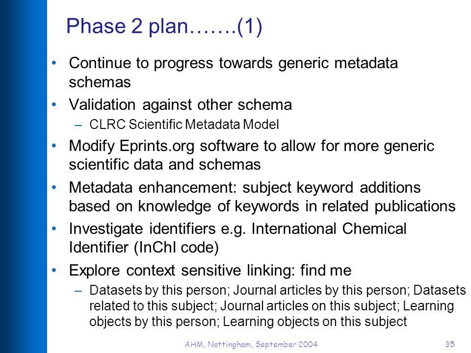 AHM, Nottingham, September 200435 Phase 2 plan…….(1) Continue to progress towards generic metadata schemas Validation against other schema –CLRC Scien