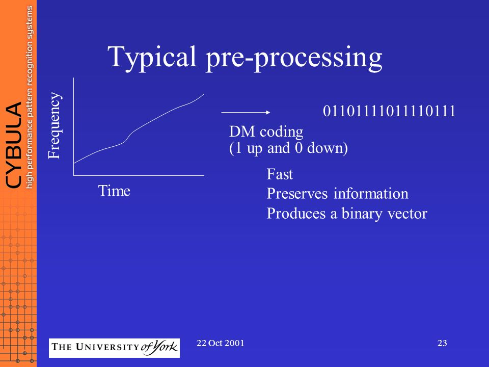 22 Oct 200123 Typical pre-processing DM coding 01101111011110111 (1 up and 0 down) Fast Preserves information Produces a binary vector Time Frequency