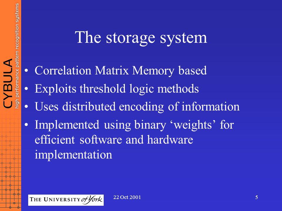 22 Oct 20015 The storage system Correlation Matrix Memory based Exploits threshold logic methods Uses distributed encoding of information Implemented