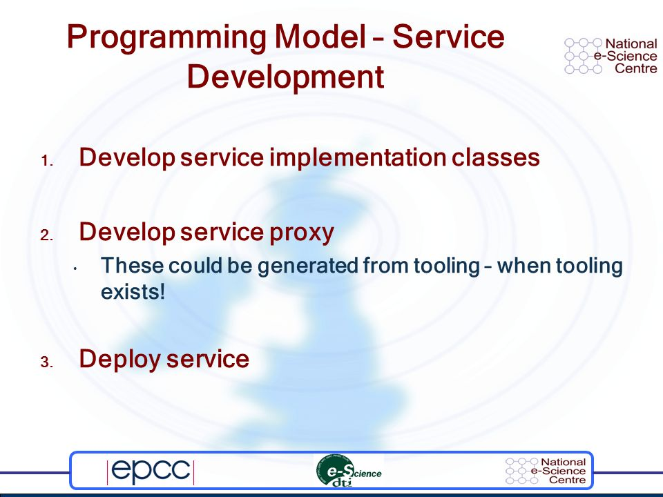 Programming Model – Service Development 1. Develop service implementation classes 2.