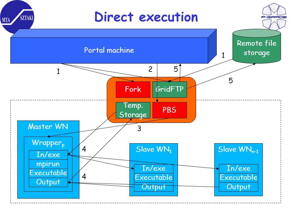 Direct execution Remote file storage Portal machine Temp.