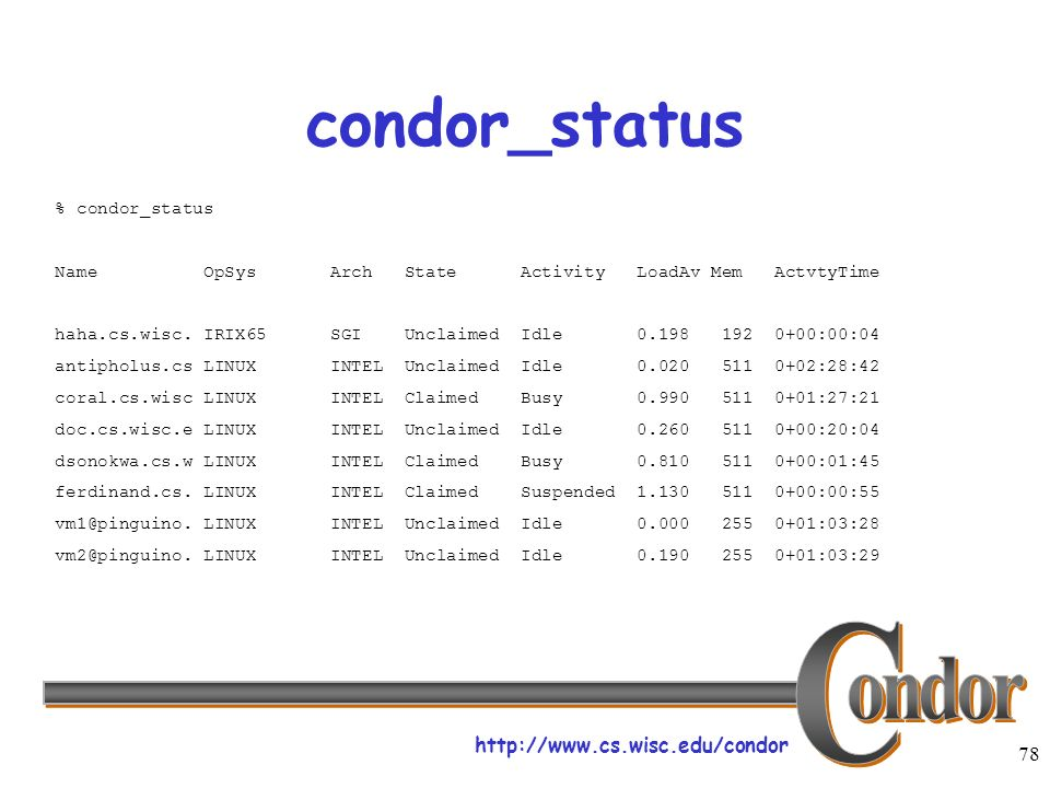 http://www.cs.wisc.edu/condor 78 condor_status % condor_status Name OpSys Arch State Activity LoadAv Mem ActvtyTime haha.cs.wisc.