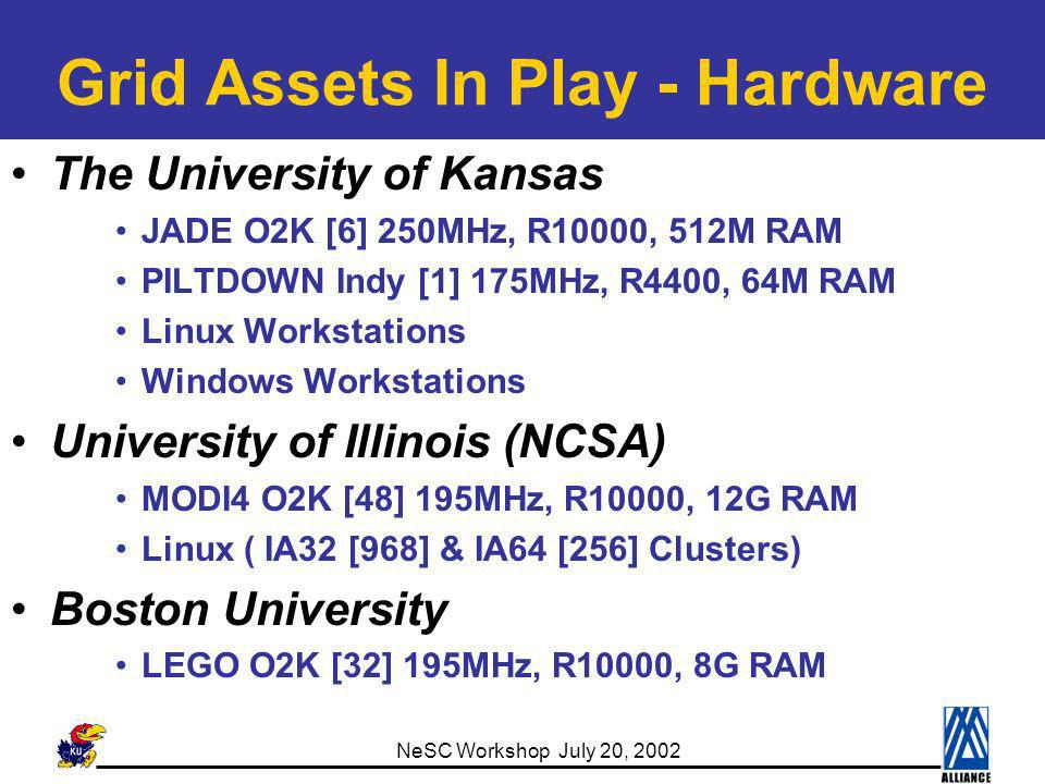 NeSC Workshop July 20, 2002 Grid Assets In Play - Hardware The University of Kansas JADE O2K [6] 250MHz, R10000, 512M RAM PILTDOWN Indy [1] 175MHz, R4400, 64M RAM Linux Workstations Windows Workstations University of Illinois (NCSA) MODI4 O2K [48] 195MHz, R10000, 12G RAM Linux ( IA32 [968] & IA64 [256] Clusters) Boston University LEGO O2K [32] 195MHz, R10000, 8G RAM