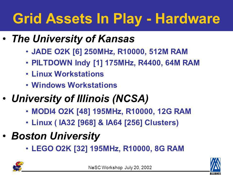 NeSC Workshop July 20, 2002 Grid Assets In Play - Software The University of Kansas IRIX 6.5: Globus 2.0 (host); COG 0.9.13 [Java] (client); Cactus Linux: Globus 2.0 (host); COG 0.9.13 [Java] (client); Cactus Windows 2K: COG 0.9.13 (client); Cactus University of Illinois (NCSA) IRIX 6.5: Globus 2.0 (host); COG 0.9.13 (client); Cactus Linux: Cactus Boston University IRIX 6.5: Globus 1.1.3 (host); COG 0.9.13 (client); Cactus