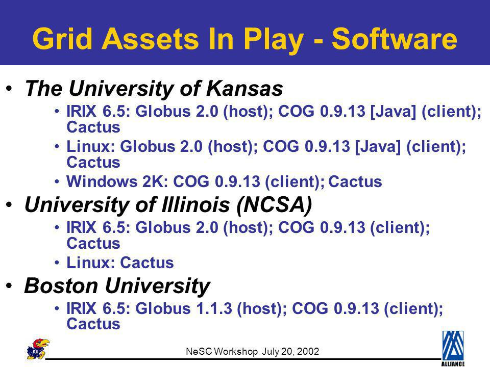 NeSC Workshop July 20, 2002 Grid Assets In Play - Software The University of Kansas IRIX 6.5: Globus 2.0 (host); COG 0.9.13 [Java] (client); Cactus Li
