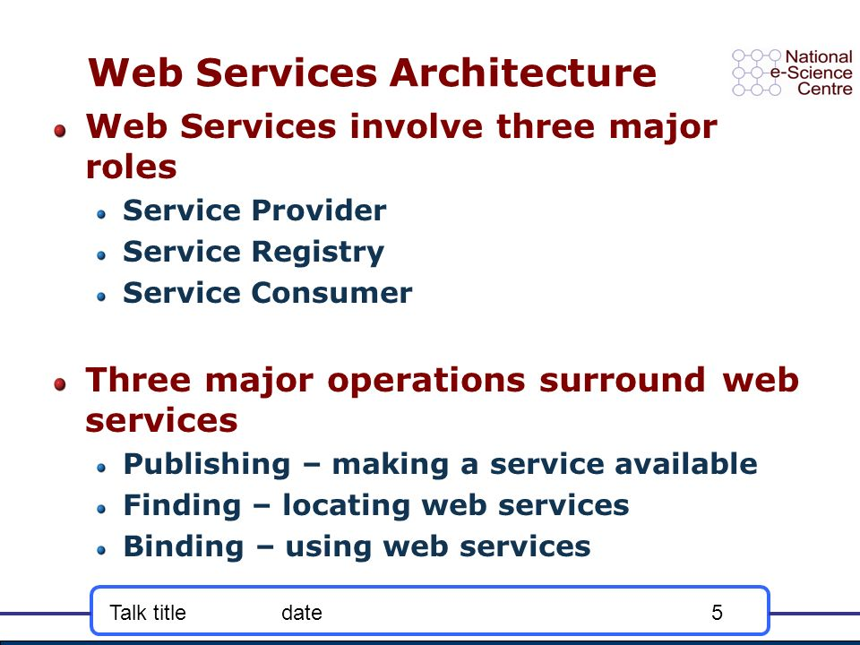Talk titledate5 Web Services Architecture Web Services involve three major roles Service Provider Service Registry Service Consumer Three major operations surround web services Publishing – making a service available Finding – locating web services Binding – using web services