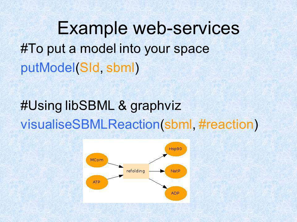 Example web-services #To put a model into your space putModel(SId, sbml) #Using libSBML & graphviz visualiseSBMLReaction(sbml, #reaction)