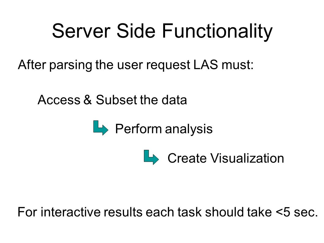 Server Side Functionality After parsing the user request LAS must: For interactive results each task should take <5 sec. Access & Subset the data Perf