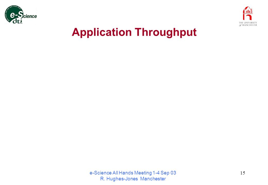 e-Science All Hands Meeting 1-4 Sep 03 R. Hughes-Jones Manchester 15 Application Throughput