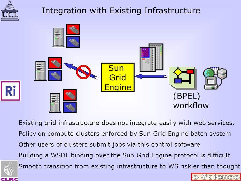 Sun Grid Engine (BPEL) workflow Existing grid infrastructure does not integrate easily with web services. Policy on compute clusters enforced by Sun G
