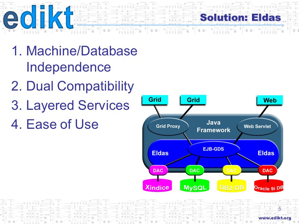 www.edikt.org 6 Web Services –services exposed via platform and language independent interfaces –interface described using WSDL –communication via SOAP/HTTP