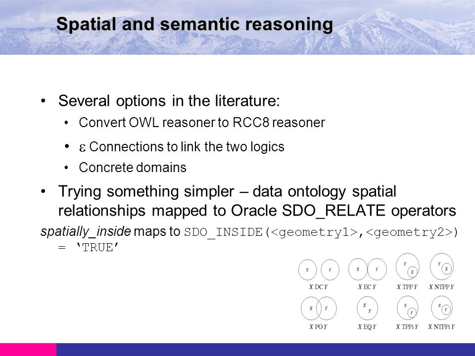 Several options in the literature: Convert OWL reasoner to RCC8 reasoner Connections to link the two logics Concrete domains Trying something simpler – data ontology spatial relationships mapped to Oracle SDO_RELATE operators spatially_inside maps to SDO_INSIDE(, ) = TRUE Spatial and semantic reasoning