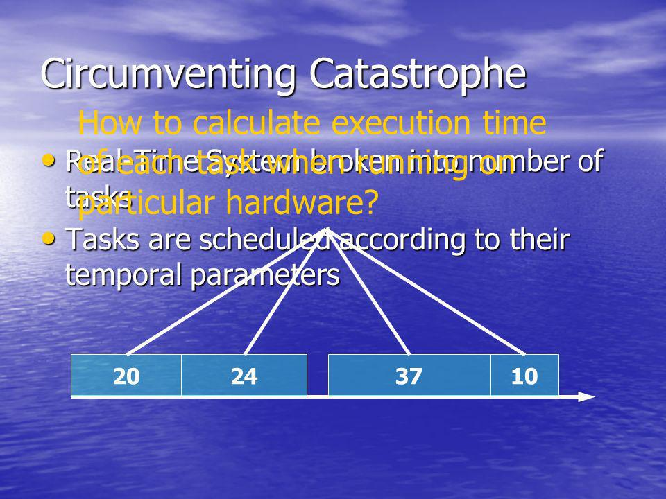 Circumventing Catastrophe Real-Time System broken into number of tasks Real-Time System broken into number of tasks Tasks are scheduled according to t