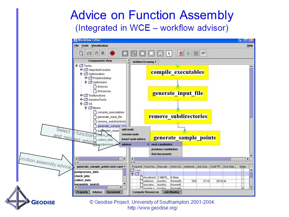 © Geodise Project, University of Southampton, 2001-2004. http://www.geodise.org/ Advice on Function Assembly (Integrated in WCE – workflow advisor) Se