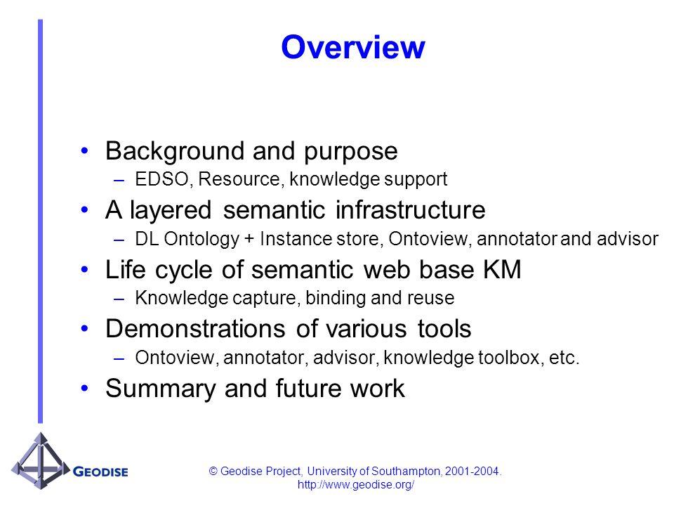 © Geodise Project, University of Southampton, 2001-2004.