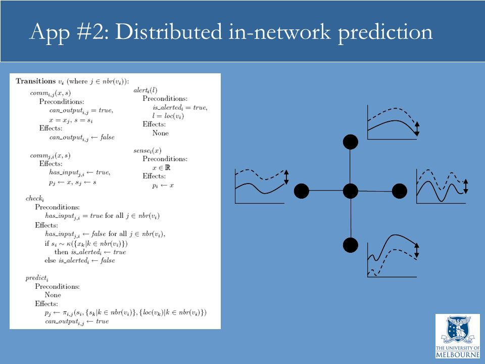 App #2: Distributed in-network prediction