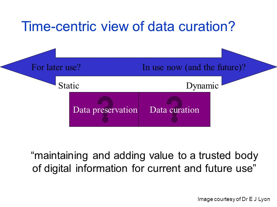 For later use. In use now (and the future). Time-centric view of data curation.