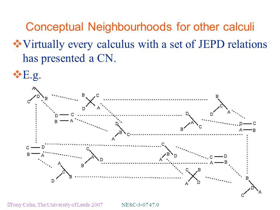 Tony Cohn, The University of Leeds 2007 NESC :35 Conceptual Neighbourhoods for other calculi Virtually every calculus with a set of JEPD relations has presented a CN.
