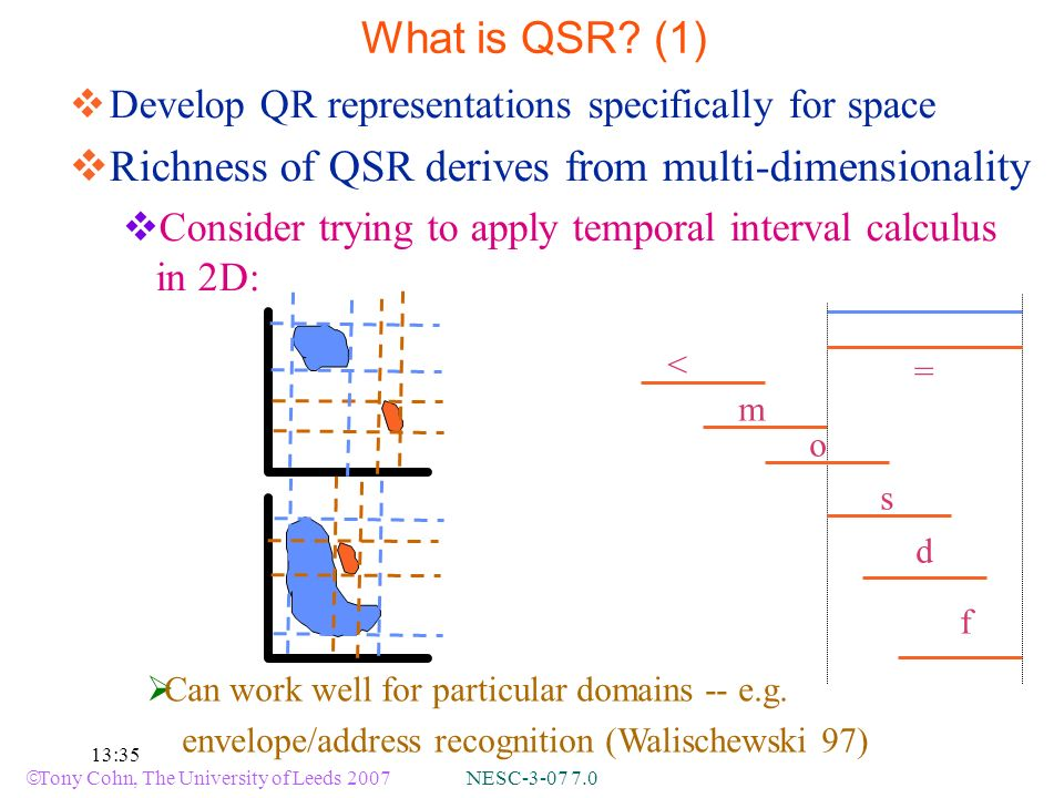 Tony Cohn, The University of Leeds 2007 NESC-3-07 7.0 13:35 Develop QR representations specifically for space Richness of QSR derives from multi-dimensionality Consider trying to apply temporal interval calculus in 2D: What is QSR.
