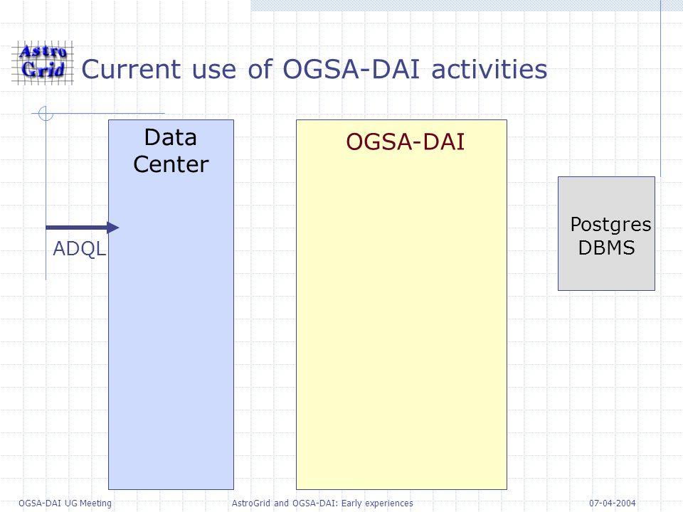 07-04-2004 OGSA-DAI UG Meeting AstroGrid and OGSA-DAI: Early experiences Current use of OGSA-DAI activities Data Center OGSA-DAI Postgres DBMS ADQL