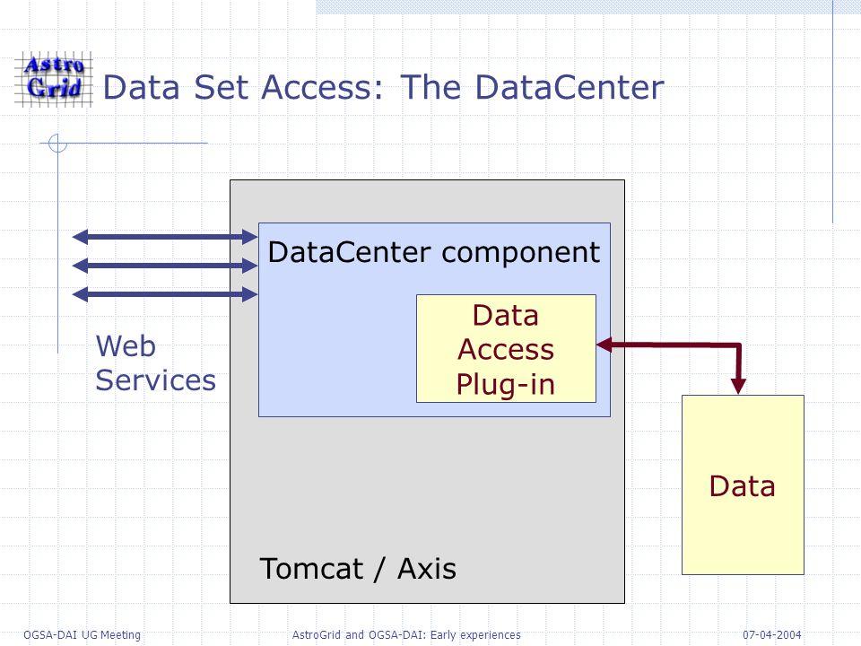 07-04-2004 OGSA-DAI UG Meeting AstroGrid and OGSA-DAI: Early experiences Data Set Access: The DataCenter DataCenter component Data Access Plug-in Data