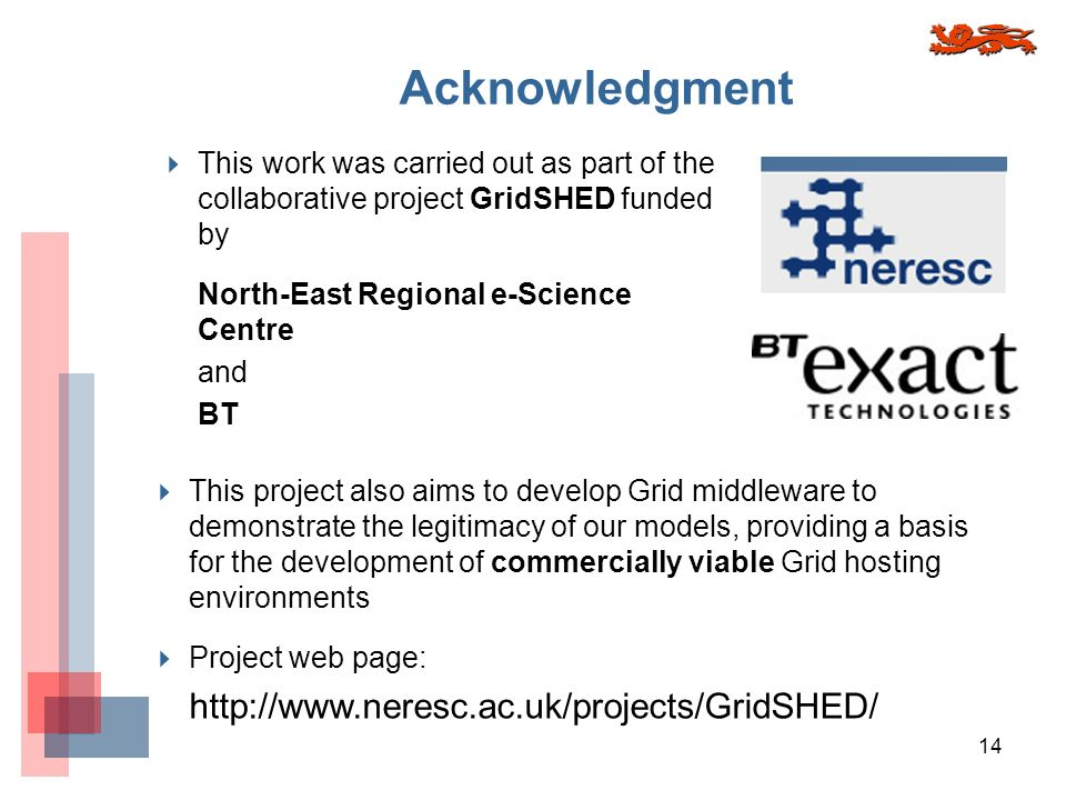 14 Acknowledgment This work was carried out as part of the collaborative project GridSHED funded by North-East Regional e-Science Centre and BT This project also aims to develop Grid middleware to demonstrate the legitimacy of our models, providing a basis for the development of commercially viable Grid hosting environments Project web page: http://www.neresc.ac.uk/projects/GridSHED/