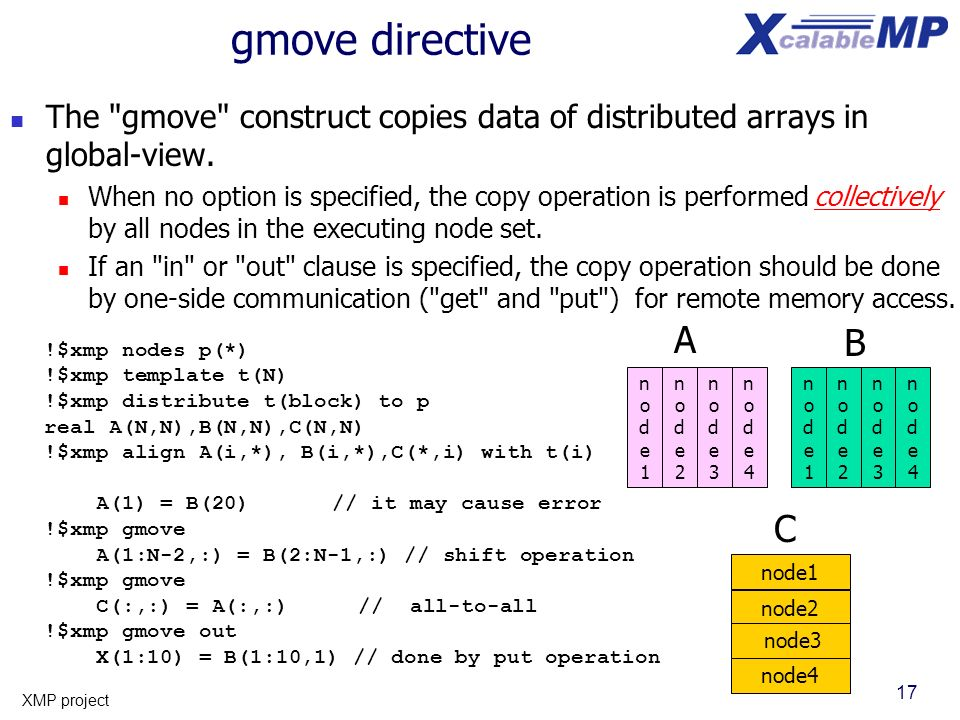 17 XMP project gmove directive The gmove construct copies data of distributed arrays in global-view.