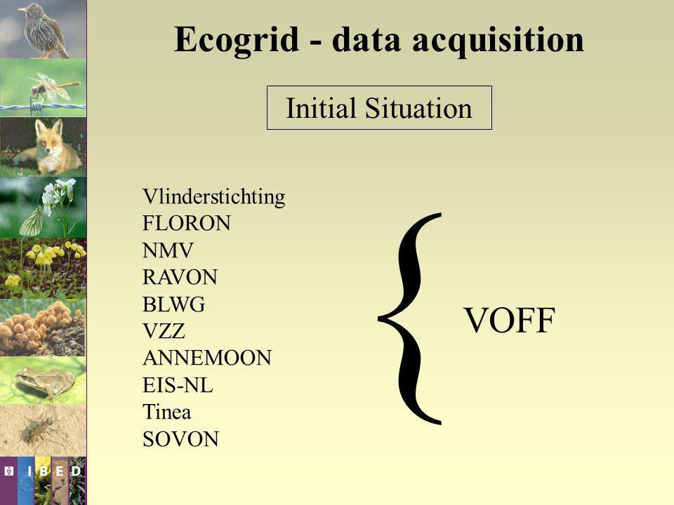 Initial Situation Vlinderstichting FLORON NMV RAVON BLWG VZZ ANNEMOON EIS-NL Tinea SOVON VOFF { Ecogrid - data acquisition