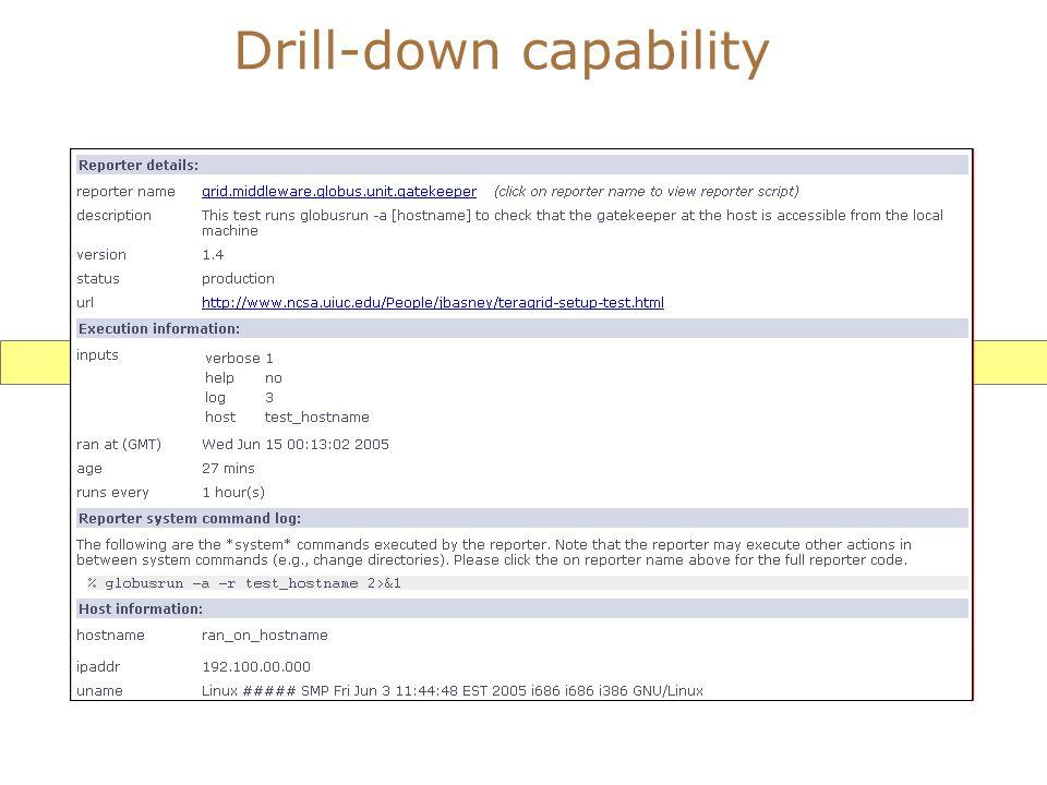 Drill-down capability