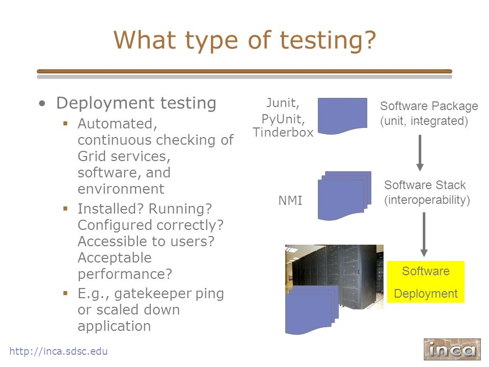 What type of testing.
