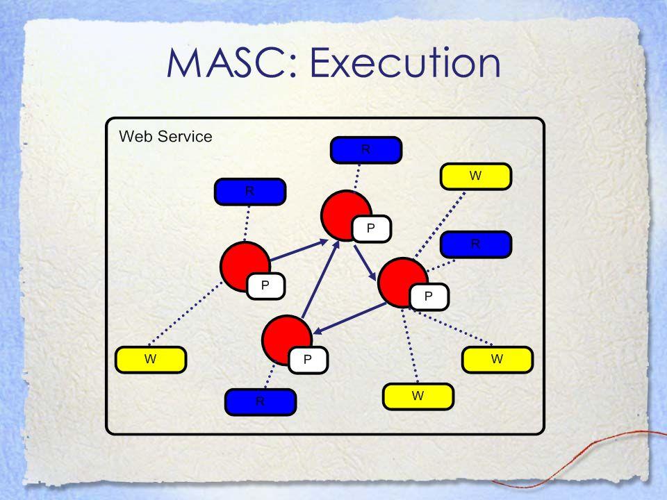 MASC: Execution