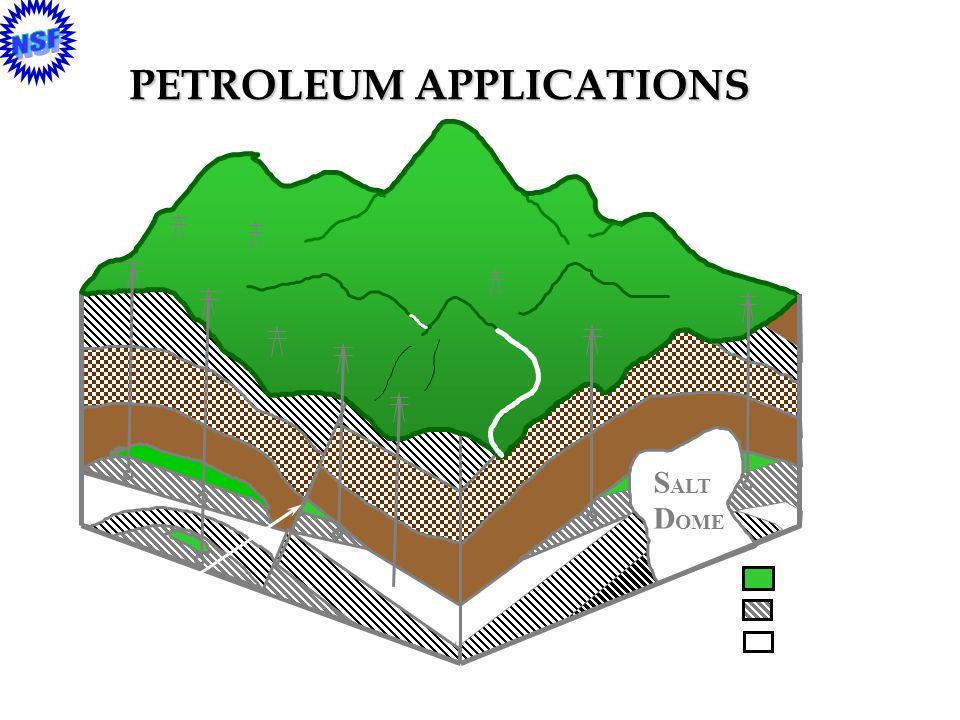 36 ITR Project A Data Intense Challenge: The Instrumented Oilfield of the Future II.Industrial Support (Data): i.British Petroleum (BP) ii.Chevron iii.International Business Machines (IBM) iv.Landmark v.Shell vi.Schlumberger