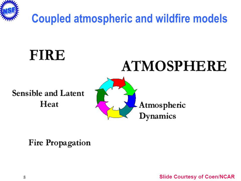 8 Coupled atmospheric and wildfire models Slide Courtesy of Coen/NCAR