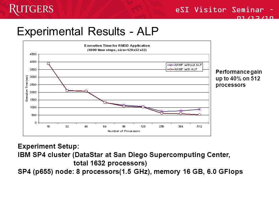 eSI Visitor Seminar – 01/13/10 Experimental Results - ALP Experiment Setup: IBM SP4 cluster (DataStar at San Diego Supercomputing Center, total 1632 processors) SP4 (p655) node: 8 processors(1.5 GHz), memory 16 GB, 6.0 GFlops Performance gain up to 40% on 512 processors