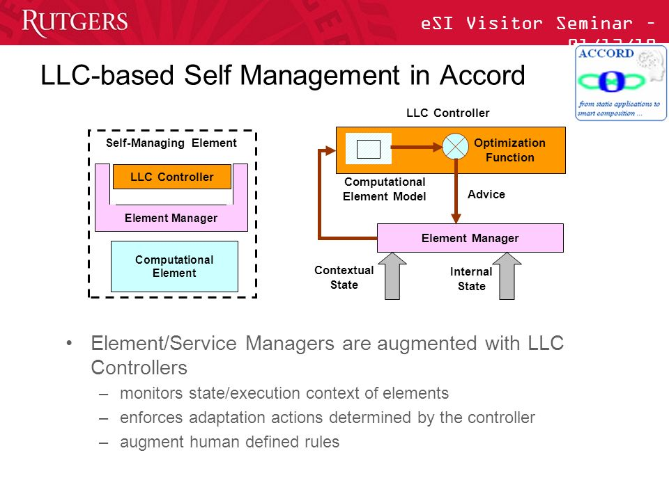 eSI Visitor Seminar – 01/13/10 LLC-based Self Management in Accord Element/Service Managers are augmented with LLC Controllers –monitors state/execution context of elements –enforces adaptation actions determined by the controller –augment human defined rules Self-Managing Element Computational Element LLC Controller Element Manager Internal State Contextual State Optimization Function LLC Controller Element Manager Advice Computational Element Model
