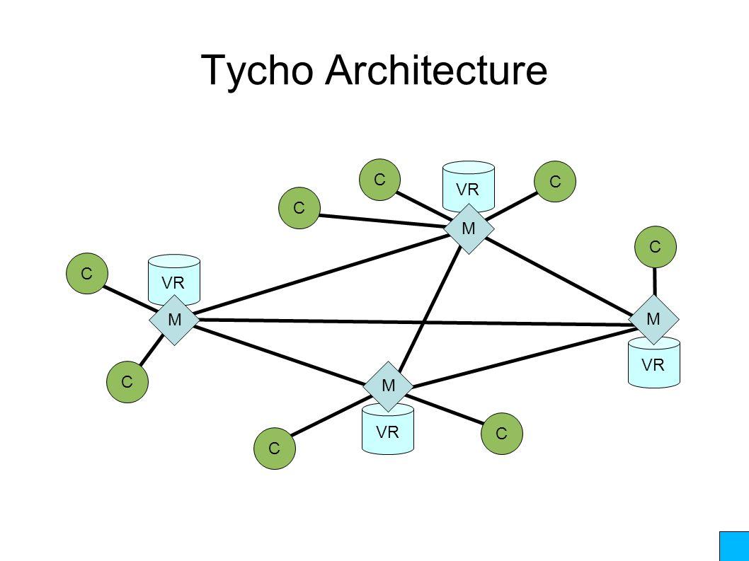 Tycho Architecture VR M M M M C C C C C C C C