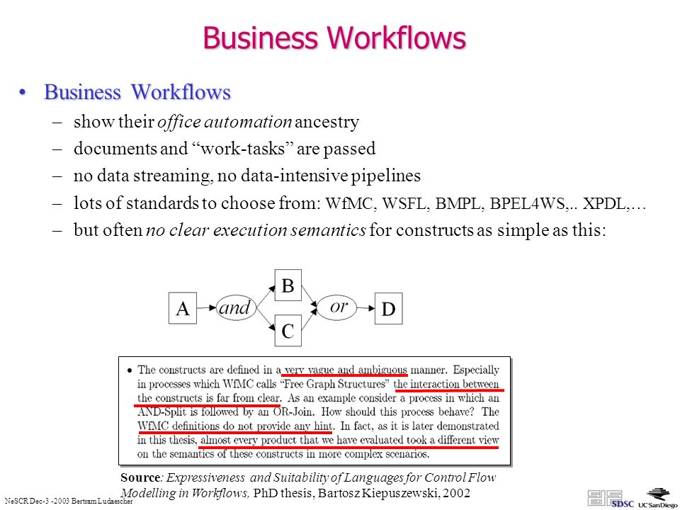 NeSCR Dec-3 -2003 Bertram Ludaescher Business Workflows Business WorkflowsBusiness Workflows –show their office automation ancestry –documents and work-tasks are passed –no data streaming, no data-intensive pipelines –lots of standards to choose from: WfMC, WSFL, BMPL, BPEL4WS,..
