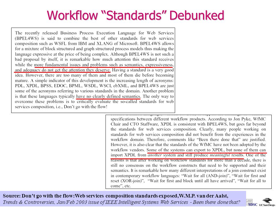 NeSCR Dec-3 -2003 Bertram Ludaescher Workflow Standards Debunked Source: Dont go with the flow:Web services composition standards exposed,W.M.P.