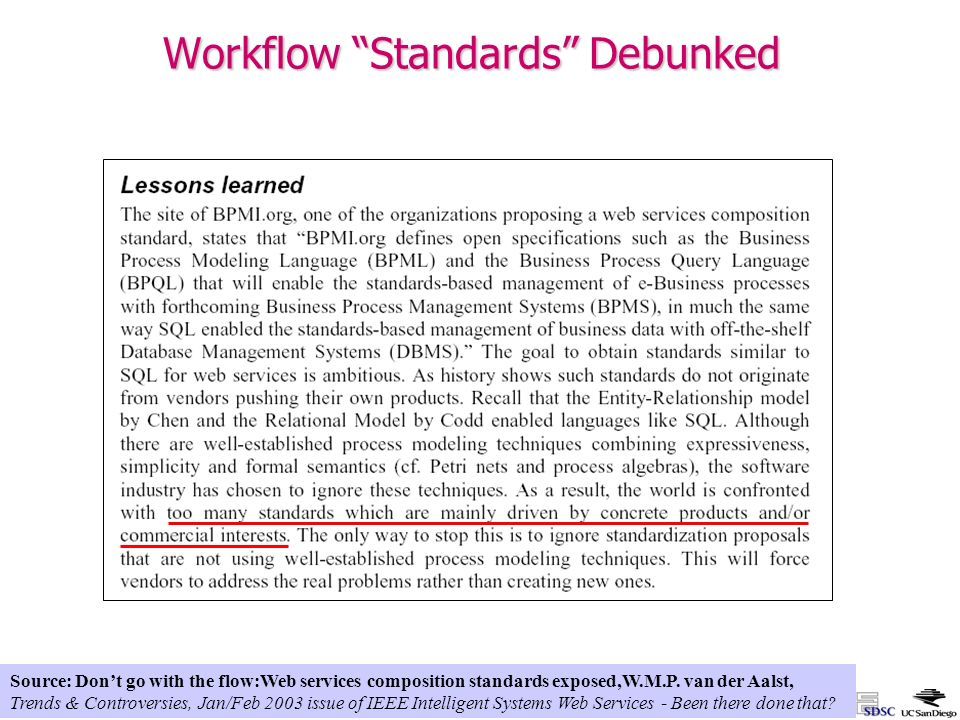 NeSCR Dec Bertram Ludaescher Workflow Standards Debunked Source: Dont go with the flow:Web services composition standards exposed,W.M.P.