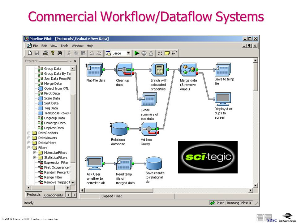 NeSCR Dec Bertram Ludaescher Commercial Workflow/Dataflow Systems