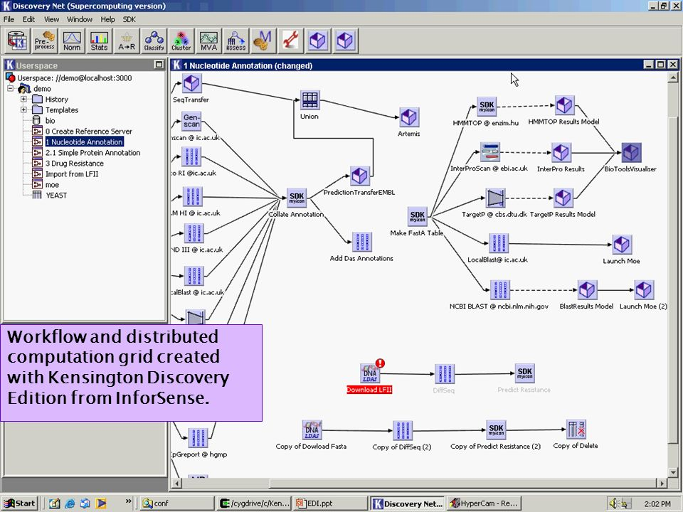 NeSCR Dec-3 -2003 Bertram Ludaescher Workflow and distributed computation grid created with Kensington Discovery Edition from InforSense.