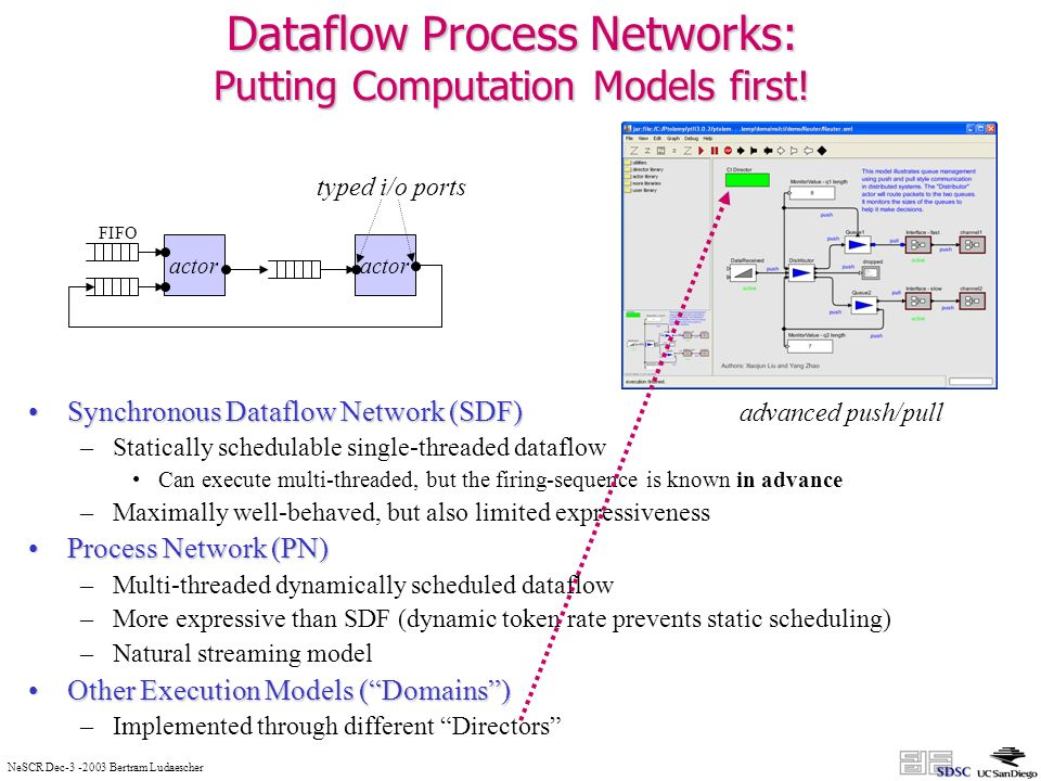 NeSCR Dec-3 -2003 Bertram Ludaescher Dataflow Process Networks: Putting Computation Models first.