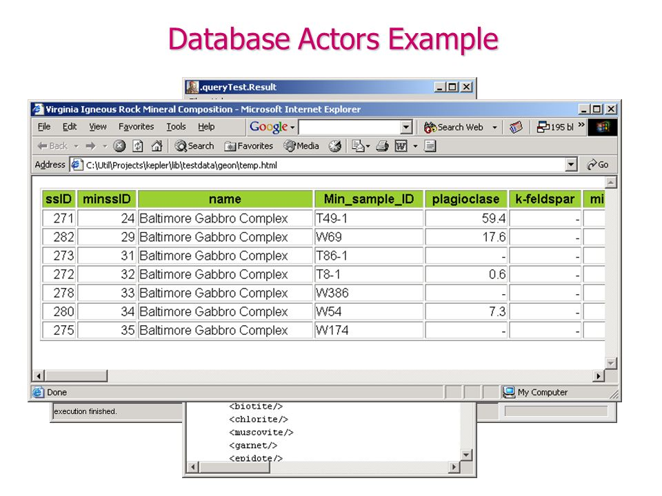 Database Actors Example