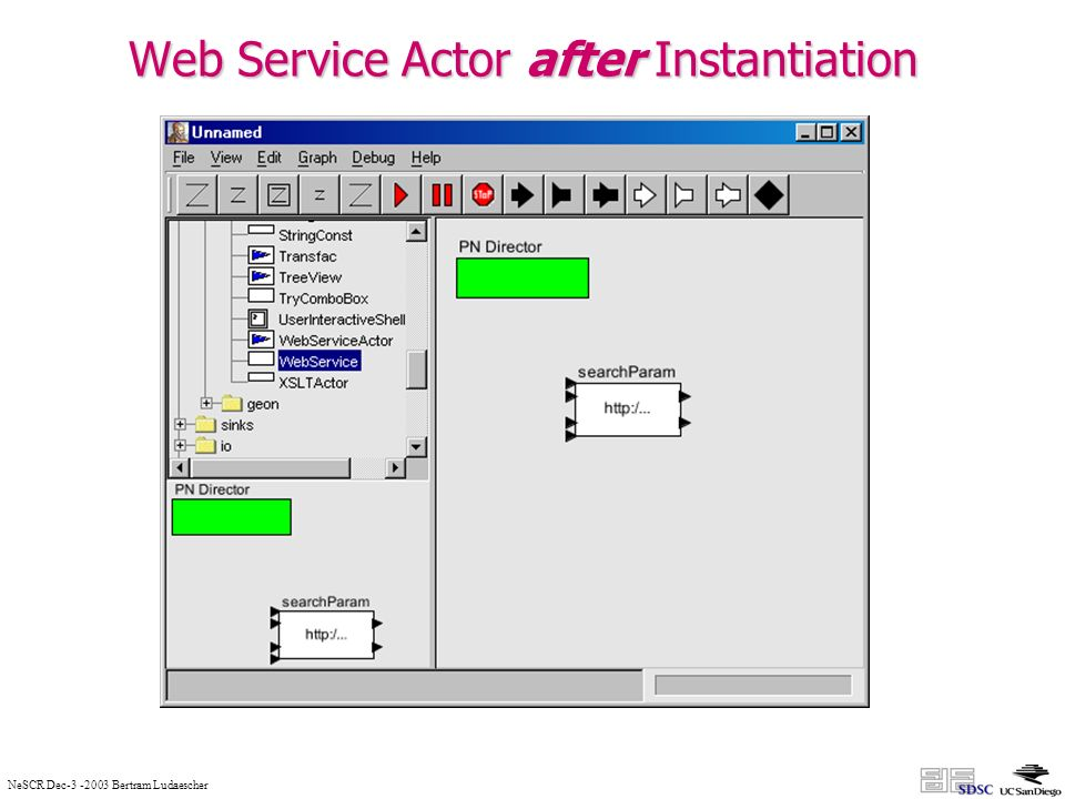 NeSCR Dec-3 -2003 Bertram Ludaescher Web Service Actor after Instantiation