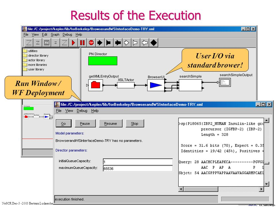 NeSCR Dec-3 -2003 Bertram Ludaescher Results of the Execution User I/O via standard brower.