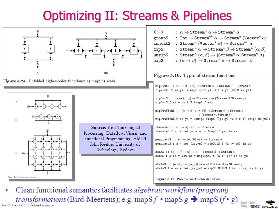 NeSCR Dec Bertram Ludaescher Optimizing II: Streams & Pipelines Clean functional semantics facilitates algebraic workflow (program) transformations (Bird-Meertens); e.g.