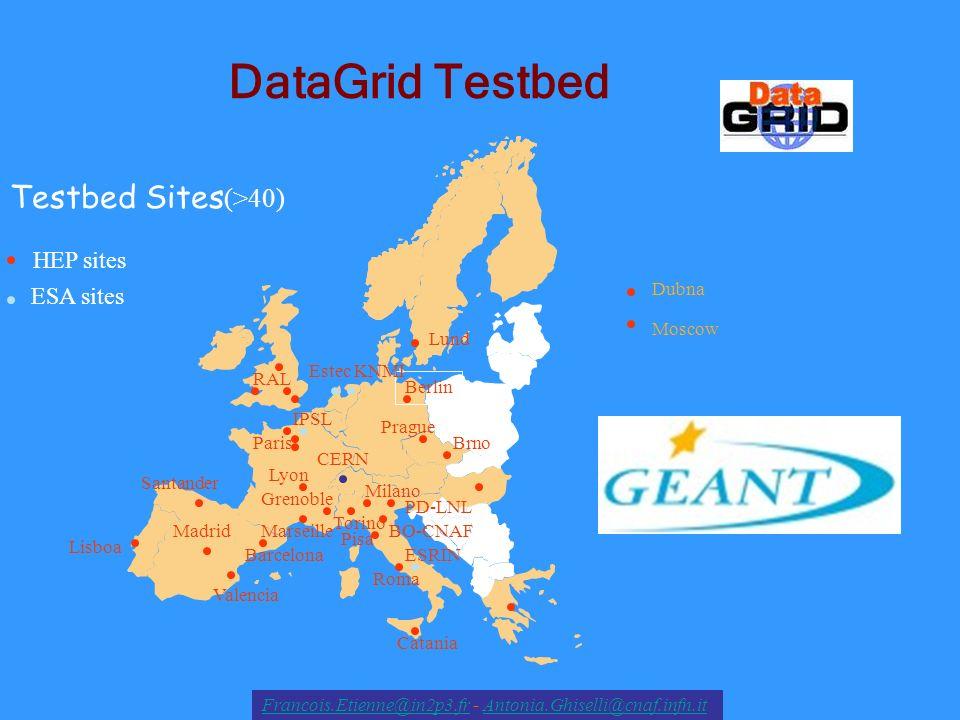 DataGrid Testbed Dubna Moscow RAL Lund Lisboa Santander Madrid Valencia Barcelona Paris Berlin Lyon Grenoble Marseille Brno Prague Torino Milano BO-CN