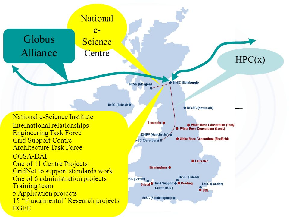 www.nesc.ac.uk National e- Science Centre HPC(x) National e-Science Institute International relationships Engineering Task Force Grid Support Centre A